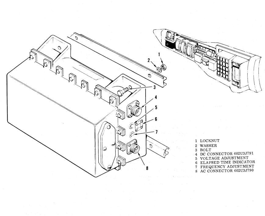 missile school manual