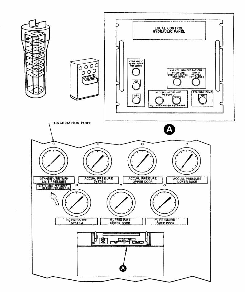 missile silo locations free wiring diagram images