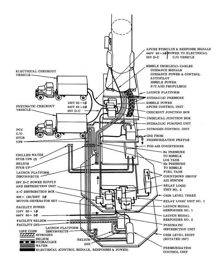an ii missile diagram  an  free engine image for user