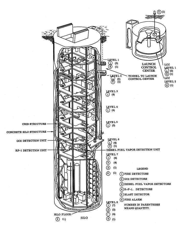 diagram of a launch vehicle
